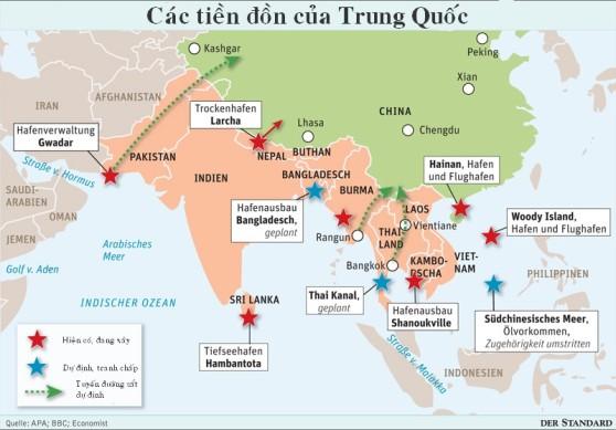 Các tiền đồn của Trung Quốc