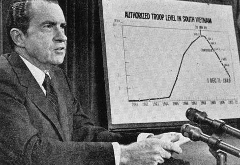 Tổng thống Nixon tuyên bố rút quân