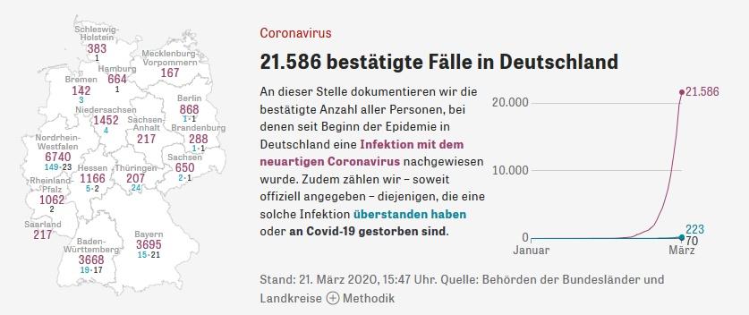 Cúm Tàu tại Đức 21/03/2020